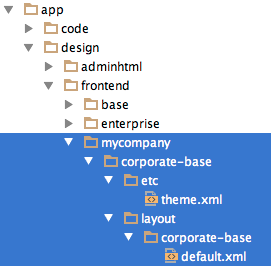 mycompany/corporate-base theme dir layout