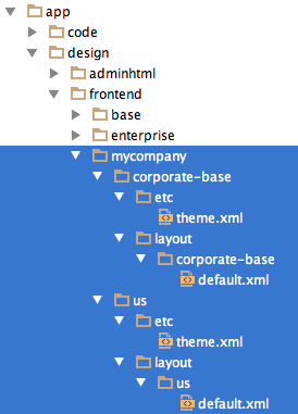 mycompany package with both themes layout screenshot